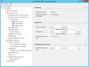 Lync 2013 FE Topology - 17 Overview