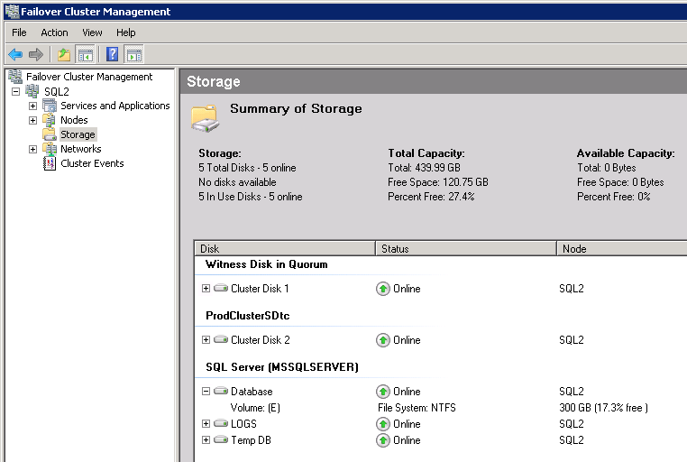 Windows 2008 Cluster - Extend Volume option greyed out